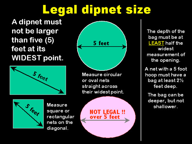 legal dipnets