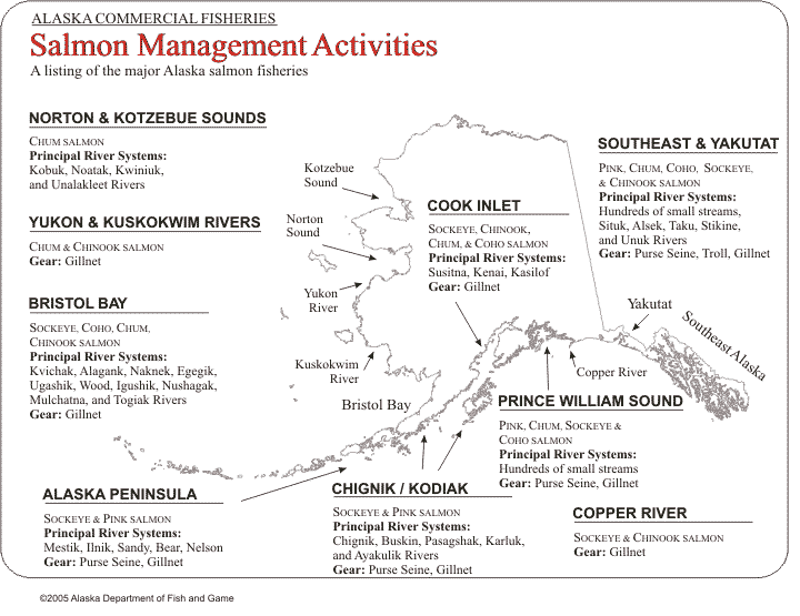 Salmon Management Activities map graphic